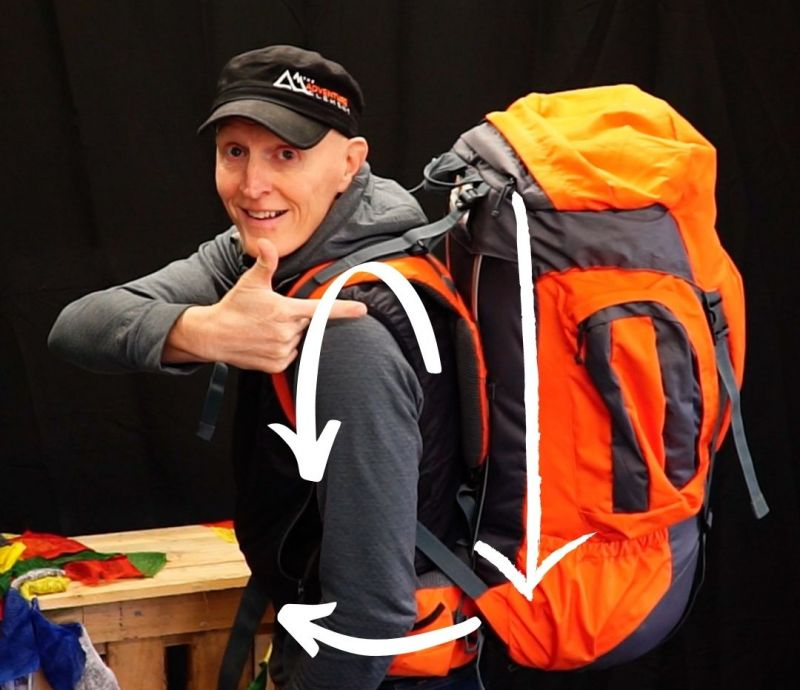 How to fit a rucksack correctly